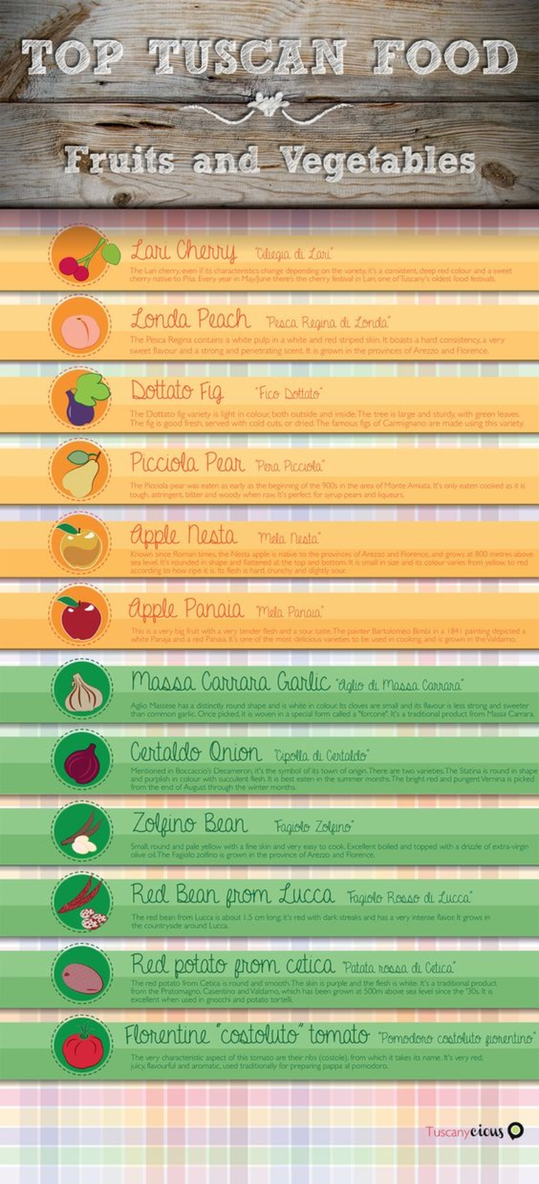 Tod Tuscan foods: 12 fruits and vegetables you must try
