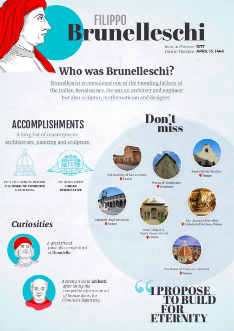 Brunelleschi infographic