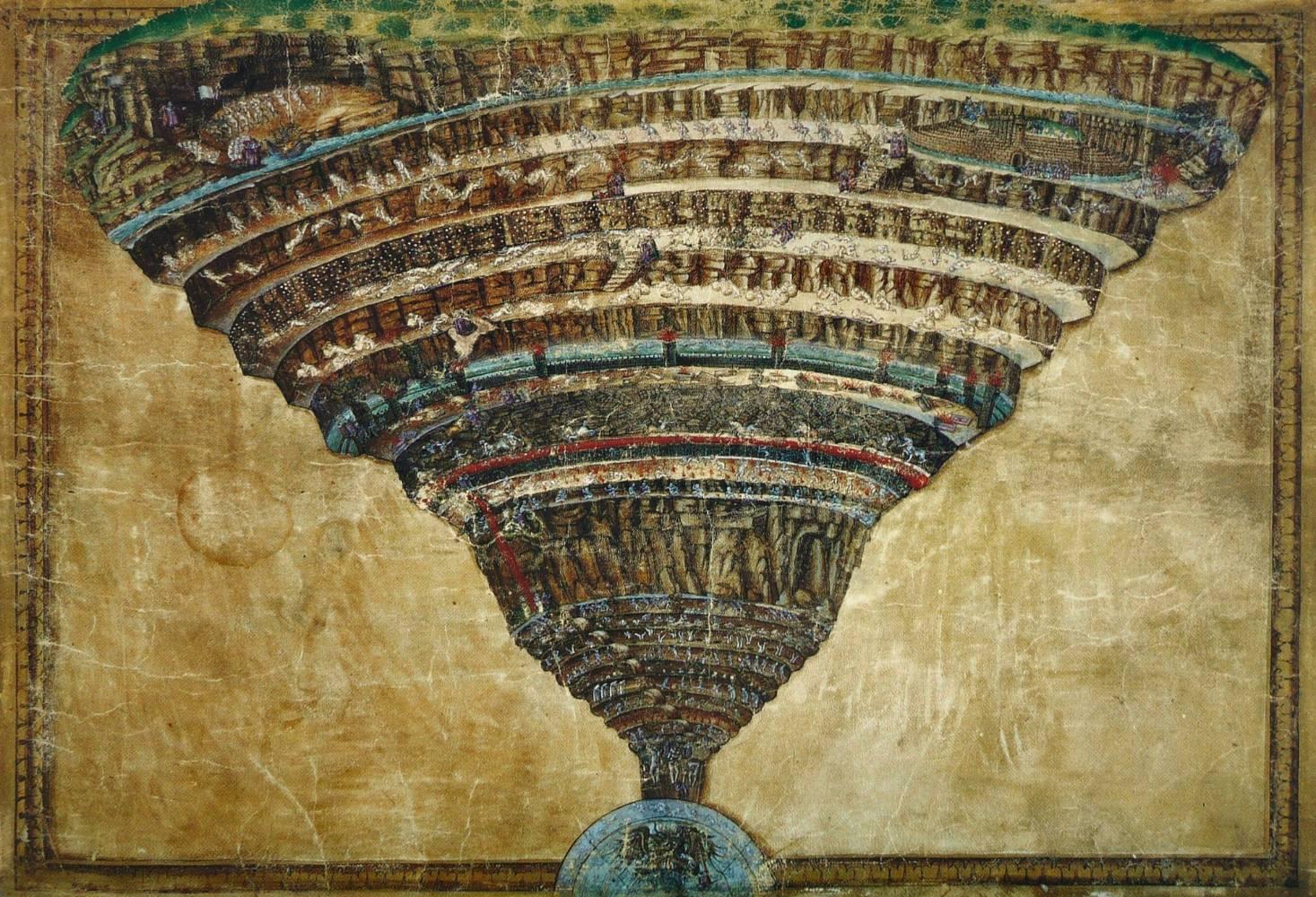 Dante Allghieri